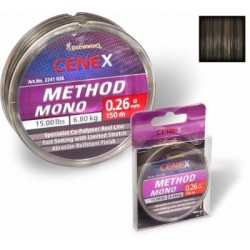 Browning Cenex Method Mono