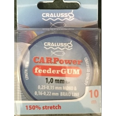 Cralusso Feeder Gum 1.0mm Clear