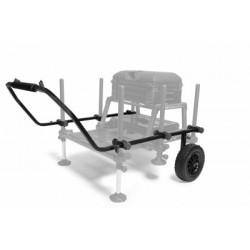 Preston Offbox Wheel Kit (P1150001)