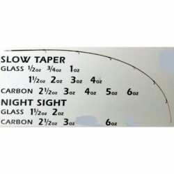 Drennan Slow Taper Glass Feeder Tips