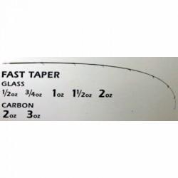 Drennan Fast Taper Glass Feeder Tips